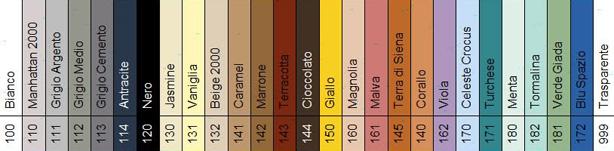 Fuga fresca mapei gr 160 per rinnovare fuga cementizia - Fughe piastrelle colorate ...